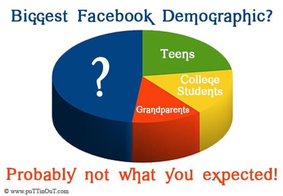 Biggest Facebook Demographic May Be… Moms?!